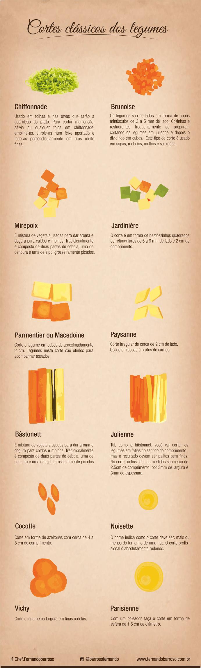 Cortes cl ssicos dos legumes fernando barroso for Cortes de verduras gastronomia pdf